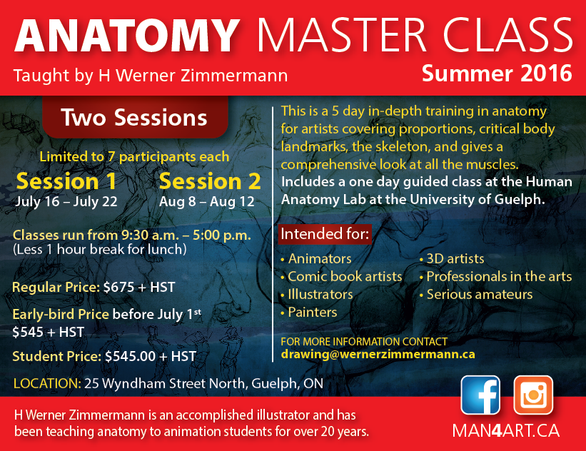 Anatomy Master Class Workshop