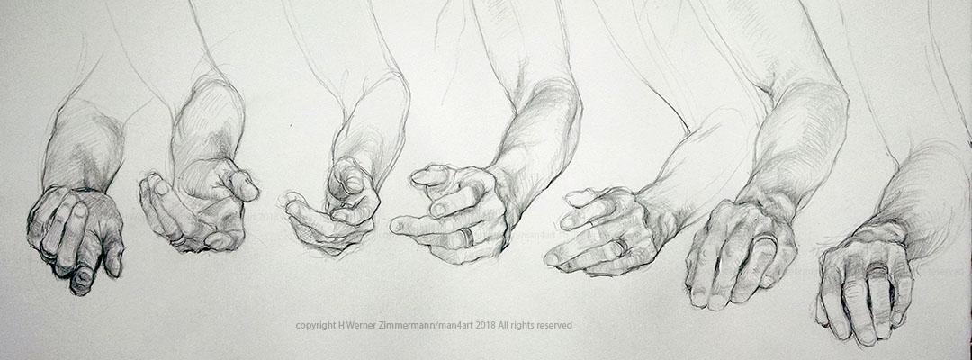 Hand Rotations